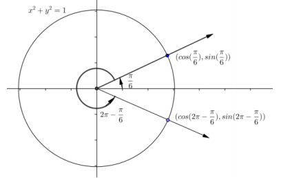 Eureka Math Precalculus Module 4 Lesson 1 Exit Ticket Answer Key 2