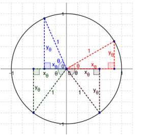 Eureka Math Precalculus Module 4 Lesson 1 Problem Set Answer Key 3