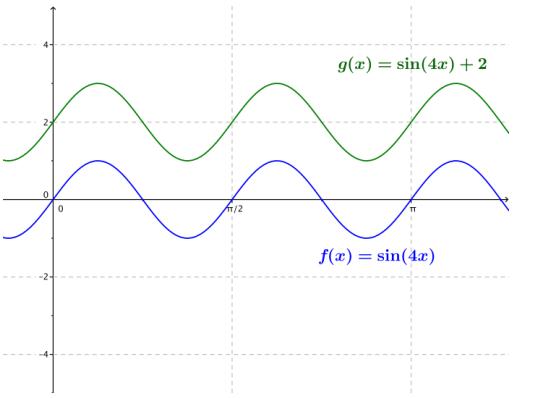 Eureka Math Precalculus Module 4 Lesson 11 Problem Set Answer Key 4
