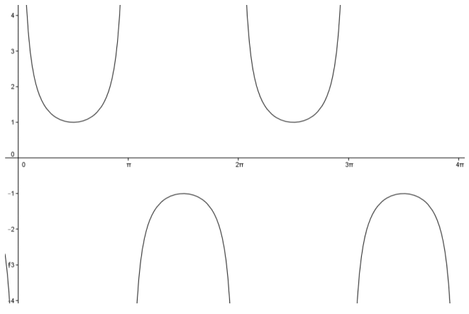 Eureka Math Precalculus Module 4 Lesson 11 Problem Set Answer Key 6