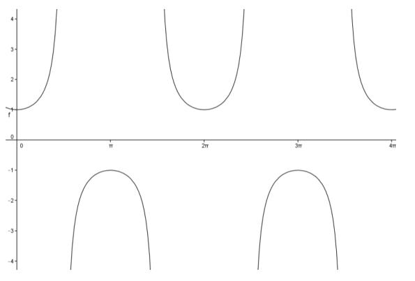 Eureka Math Precalculus Module 4 Lesson 11 Problem Set Answer Key 7