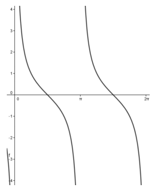 Eureka Math Precalculus Module 4 Lesson 11 Problem Set Answer Key 8