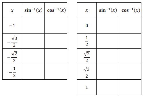 Eureka Math Precalculus Module 4 Lesson 12 Problem Set Answer Key 1