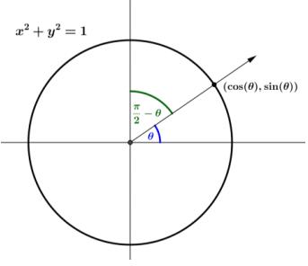 Eureka Math Precalculus Module 4 Lesson 2 Exit Ticket Answer Key 2