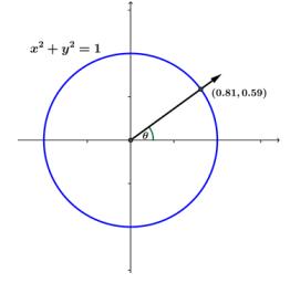 Eureka Math Precalculus Module 4 Lesson 2 Problem Set Answer Key 1