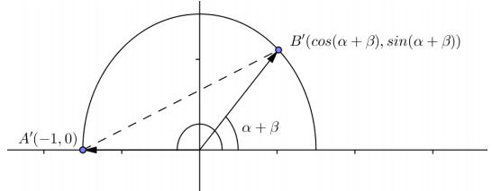 Eureka Math Precalculus Module 4 Lesson 3 Problem Set Answer Key 1