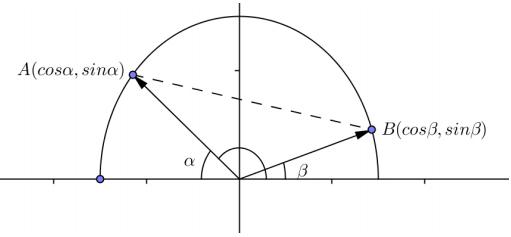 Eureka Math Precalculus Module 4 Lesson 3 Problem Set Answer Key 2