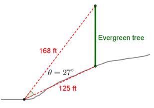 Eureka Math Precalculus Module 4 Lesson 9 Exit Ticket Answer Key 1