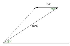 Eureka Math Precalculus Module 4 Lesson 9 Problem Set Answer Key 1