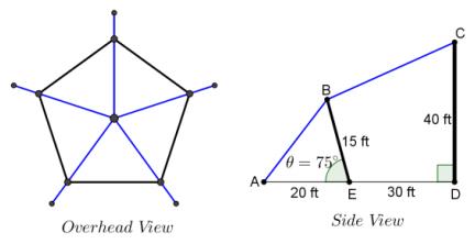 Eureka Math Precalculus Module 4 Lesson 9 Problem Set Answer Key 2