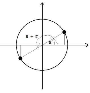 Eureka Math Precalculus Module 4 Mid Module Assessment Answer Key 10