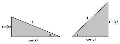 Eureka Math Precalculus Module 4 Mid Module Assessment Answer Key 13