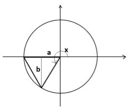 Eureka Math Precalculus Module 4 Mid Module Assessment Answer Key 5