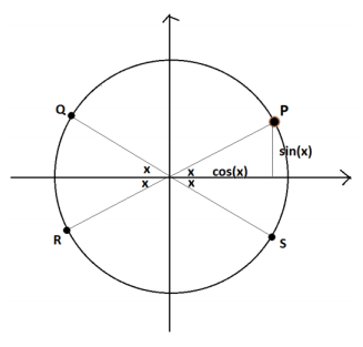 Eureka Math Precalculus Module 4 Mid Module Assessment Answer Key 6