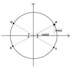 Eureka Math Precalculus Module 4 Mid Module Assessment Answer Key 7