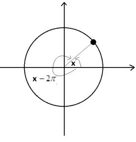 Eureka Math Precalculus Module 4 Mid Module Assessment Answer Key 9