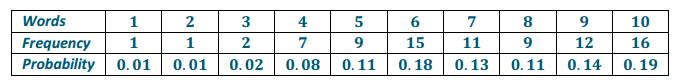 Eureka Math Precalculus Module 5 Lesson 11 Problem Set Answer Key 6