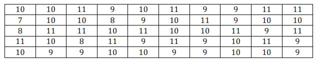 Eureka Math Precalculus Module 5 Lesson 12 Exit Ticket Answer Key 1