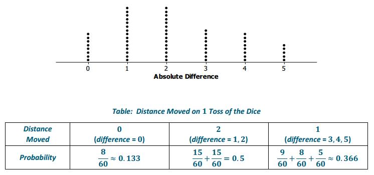 Eureka Math Precalculus Module 5 Lesson 12 Problem Set Answer Key 1