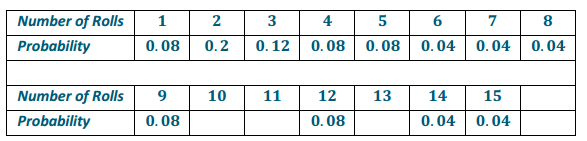 Eureka Math Precalculus Module 5 Lesson 12 Problem Set Answer Key 2
