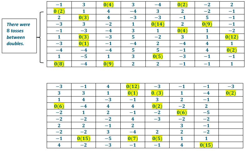 Eureka Math Precalculus Module 5 Lesson 12 Problem Set Answer Key 3