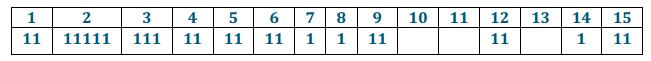Eureka Math Precalculus Module 5 Lesson 12 Problem Set Answer Key 4