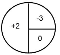 Eureka Math Precalculus Module 5 Lesson 13 Problem Set Answer Key 1
