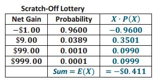 Eureka Math Precalculus Module 5 Lesson 14 Exit Ticket Answer Key 2