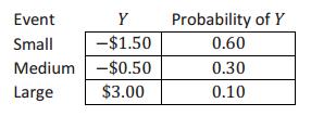 Eureka Math Precalculus Module 5 Lesson 14 Problem Set Answer Key 1