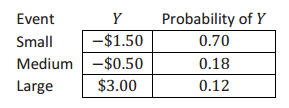 Eureka Math Precalculus Module 5 Lesson 14 Problem Set Answer Key 2