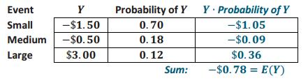 Eureka Math Precalculus Module 5 Lesson 14 Problem Set Answer Key 3