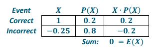 Eureka Math Precalculus Module 5 Lesson 14 Problem Set Answer Key 9