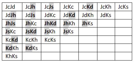 Eureka Math Precalculus Module 5 Lesson 17 Exit Ticket Answer Key 1