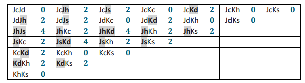 Eureka Math Precalculus Module 5 Lesson 17 Exit Ticket Answer Key 2