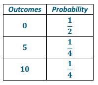 Eureka Math Precalculus Module 5 Lesson 17 Problem Set Answer Key 1