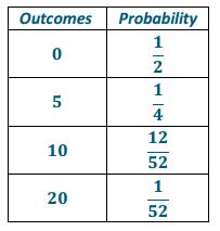 Eureka Math Precalculus Module 5 Lesson 17 Problem Set Answer Key 2
