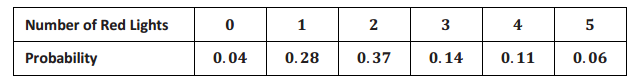 Eureka Math Precalculus Module 5 Lesson 18 Problem Set Answer Key 2