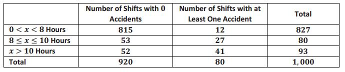 Eureka Math Precalculus Module 5 Lesson 18 Problem Set Answer Key 4