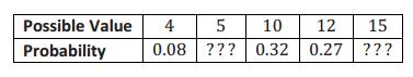Eureka Math Precalculus Module 5 Lesson 5 Problem Set Answer Key 3