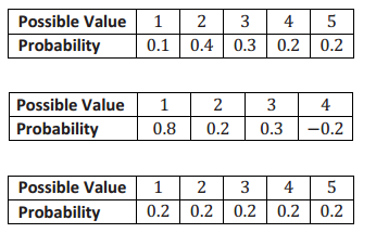 Eureka Math Precalculus Module 5 Lesson 5 Problem Set Answer Key 4