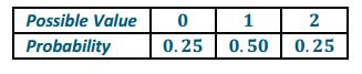 Eureka Math Precalculus Module 5 Lesson 5 Problem Set Answer Key 5