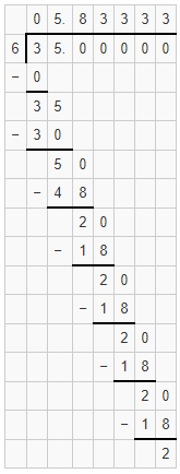 Mixed Recurring Decimal Example