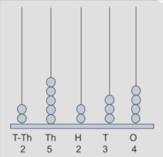 example for 5-digit number