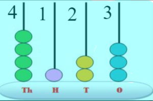 example on 4-digit number
