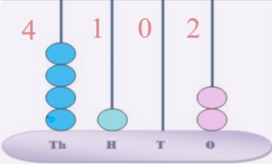 example1 on 4-digit number