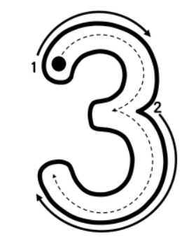 Learn to Write Number 3