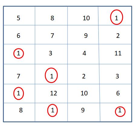 Number 1 Identification worksheet