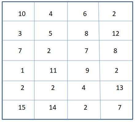 Number 2 Identification Worksheet