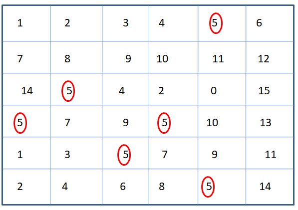 Number 5 Identification Worksheet