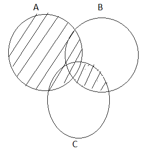 Properties of Sets 7